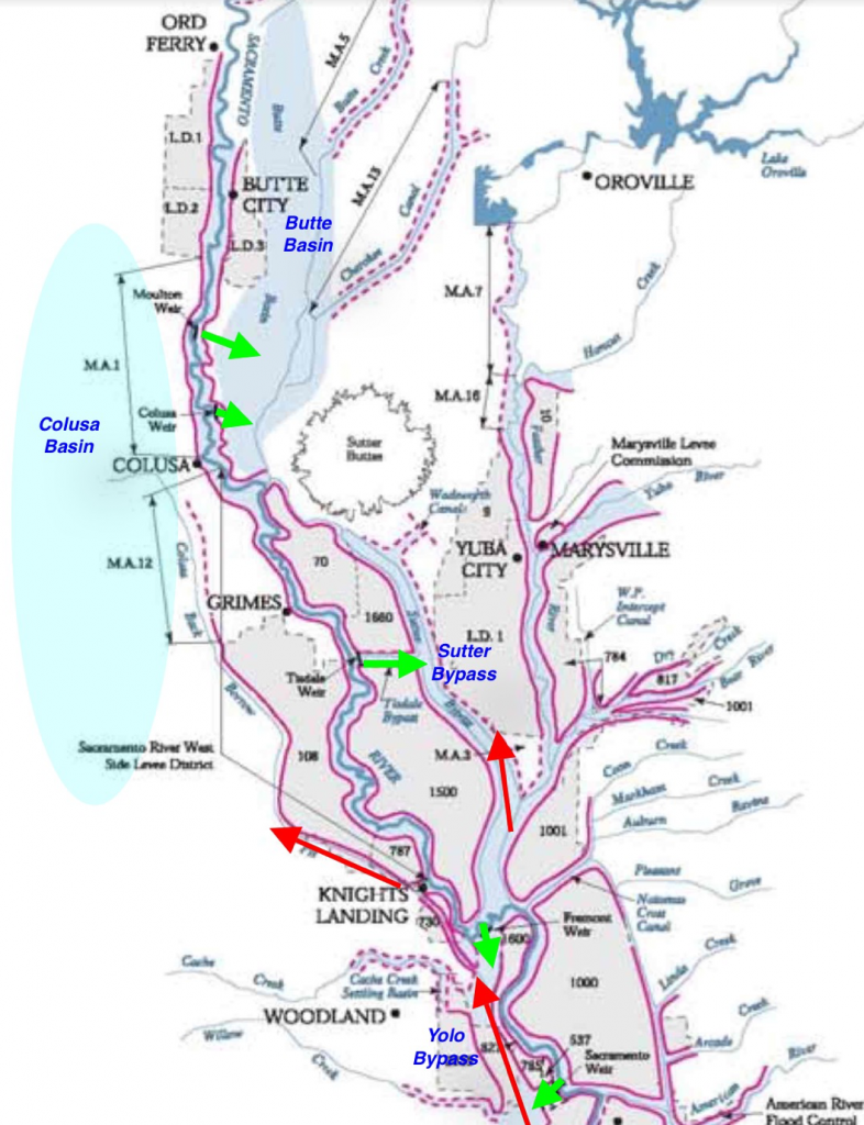 map of flows