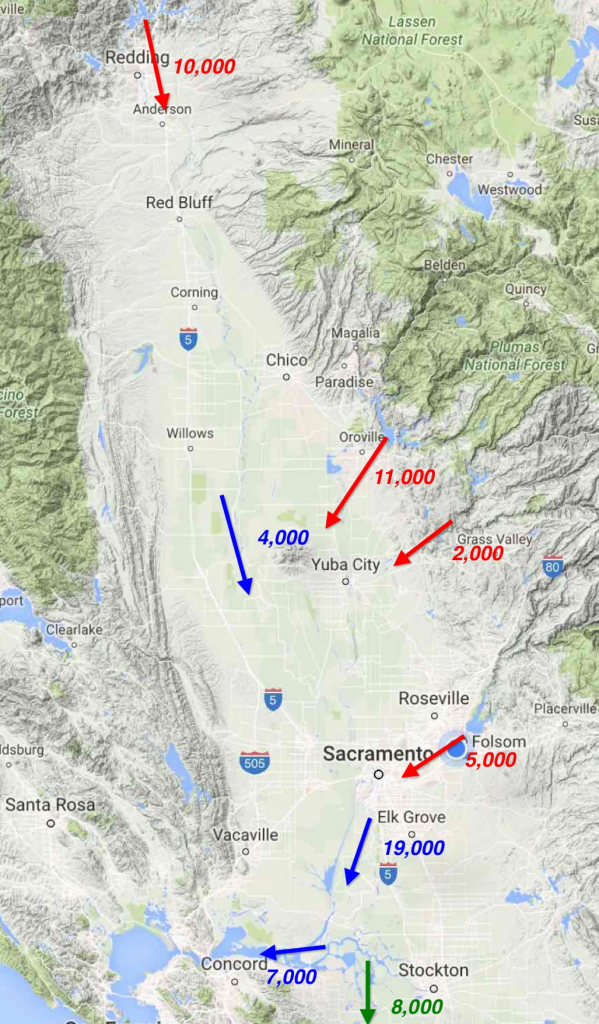 Figure 1. Water conditions in mid July 2016 in the Sacramento Valley and Delta before the experiment. Red denotes major water releases in cfs from the Valley's four largest reservoirs. Blue denotes three key river flow locations: lower Sacramento River upstream of the Feather River, Freeport coming into the Delta, and Delta outflow. Green denotes south Delta exports.